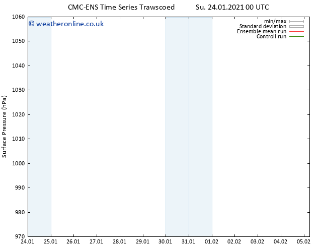Surface pressure CMC TS Su 24.01.2021 06 UTC